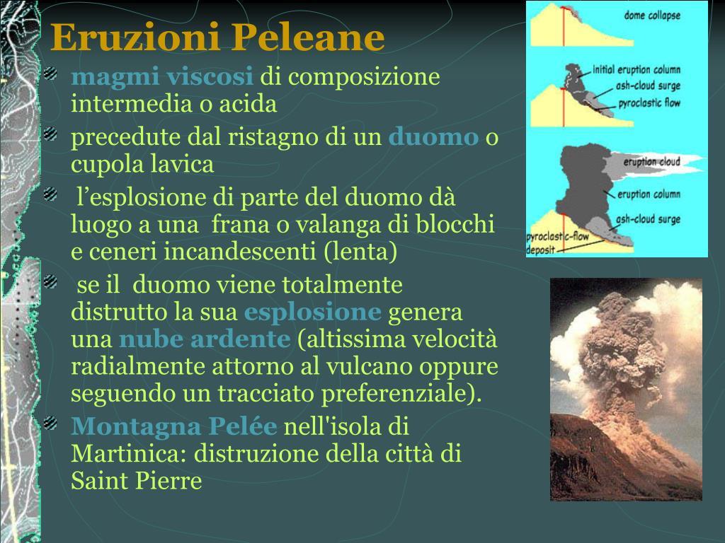 Eruzioni Peleane