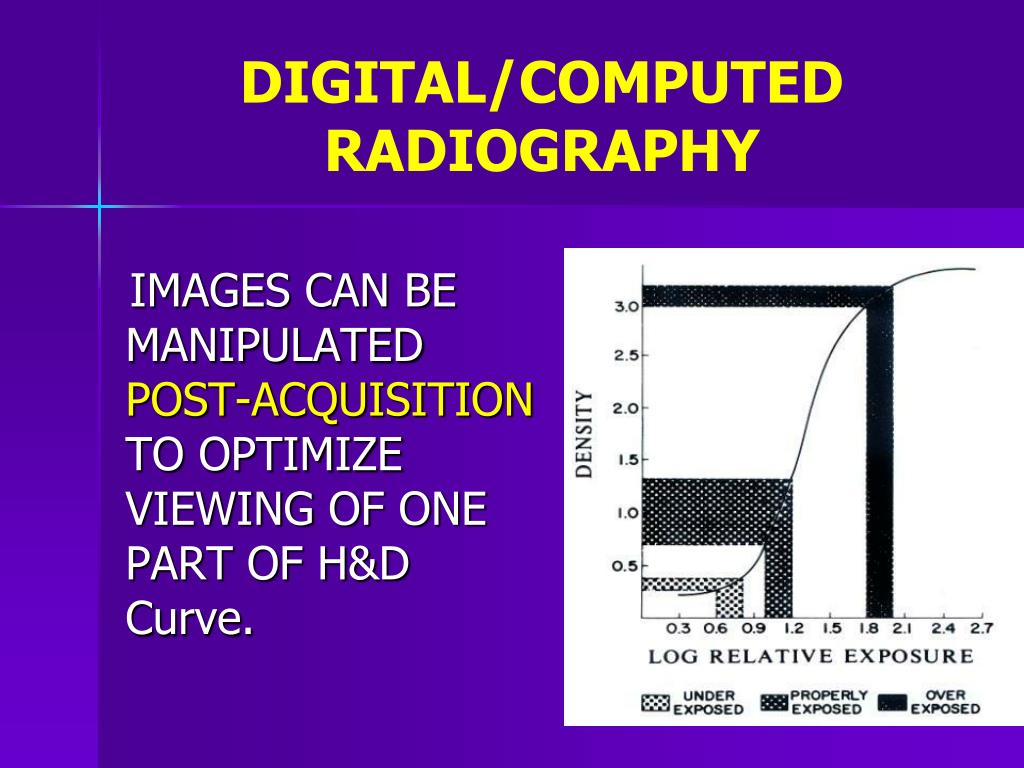 DIGITAL/COMPUTED RADIOGRAPHY