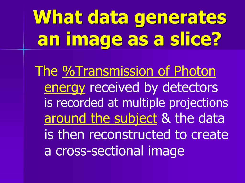 What data generates an image as a slice?