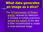 what data generates an image as a slice