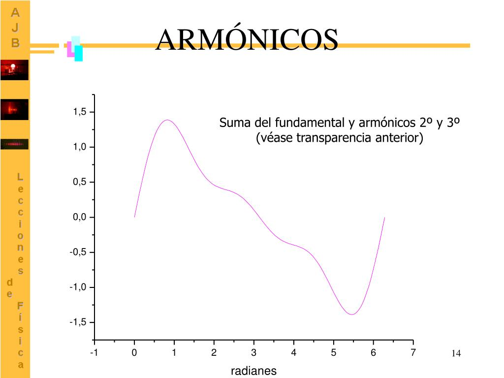 ARMÓNICOS