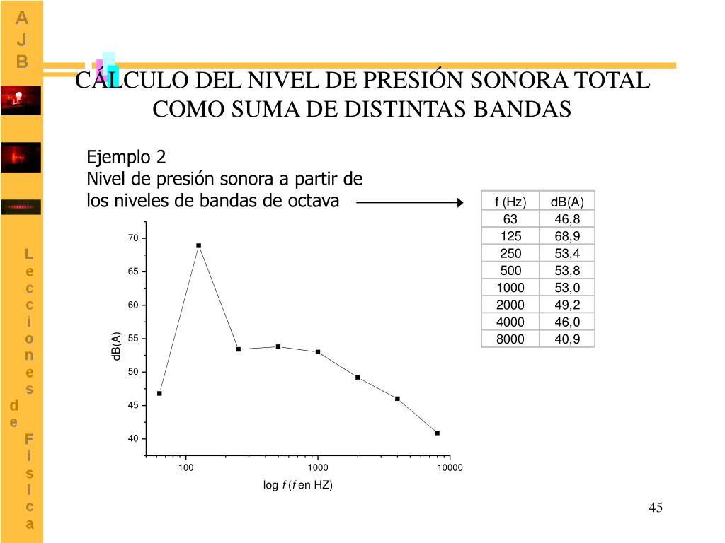 CÁLCULO DEL NIVEL DE PRESIÓN SONORA TOTAL COMO SUMA DE DISTINTAS BANDAS
