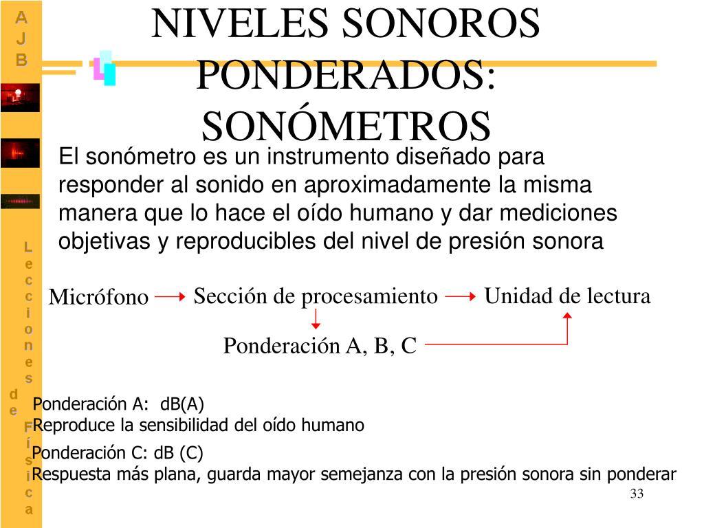 NIVELES SONOROS PONDERADOS: SONÓMETROS