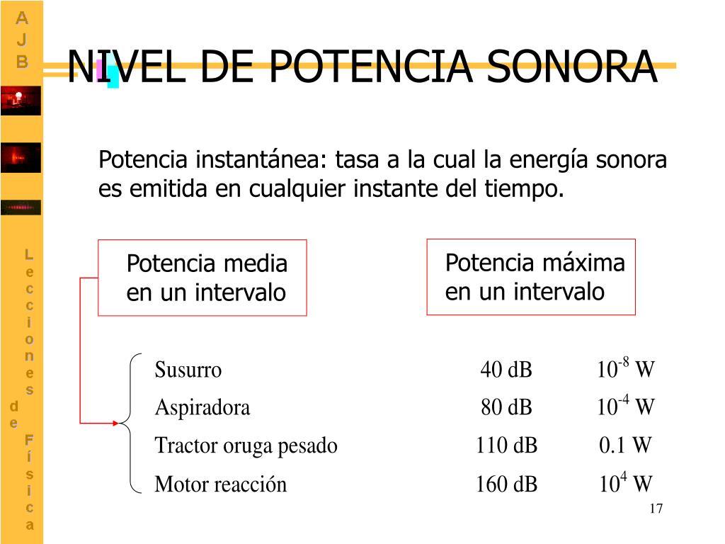 NIVEL DE POTENCIA SONORA