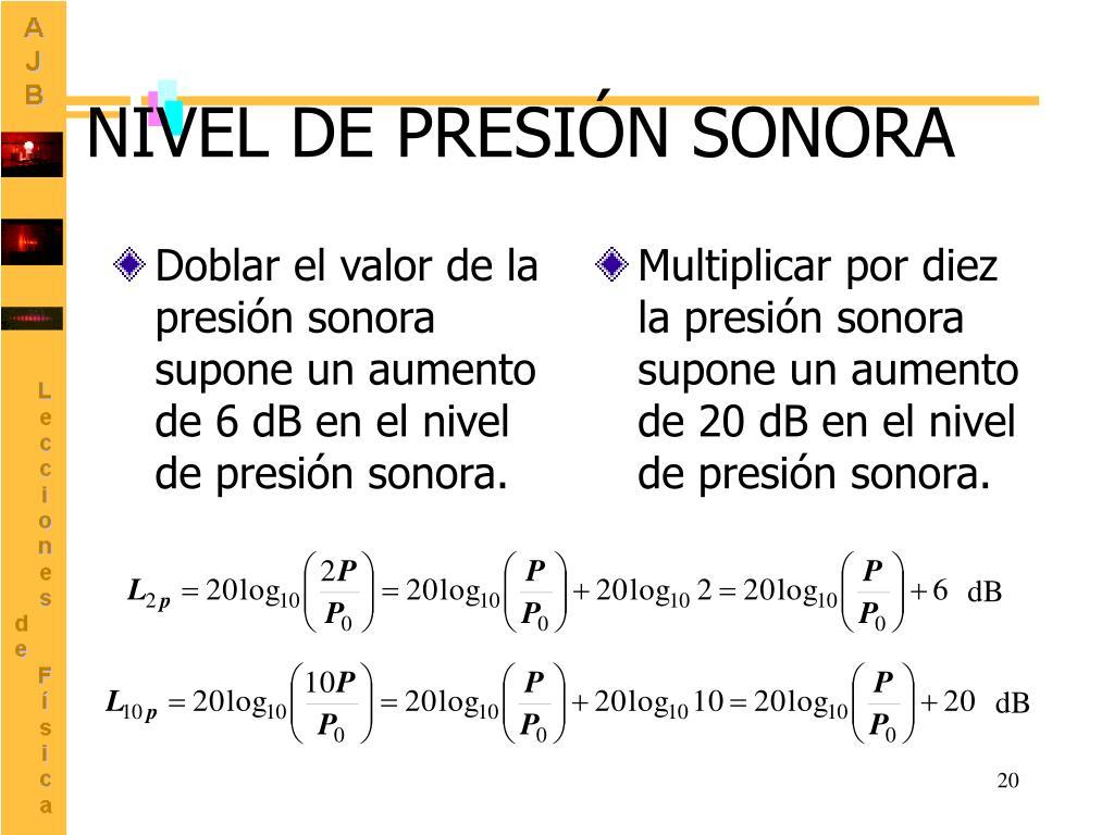 NIVEL DE PRESIÓN SONORA