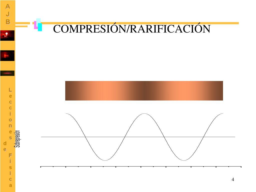 COMPRESIÓN/RARIFICACIÓN