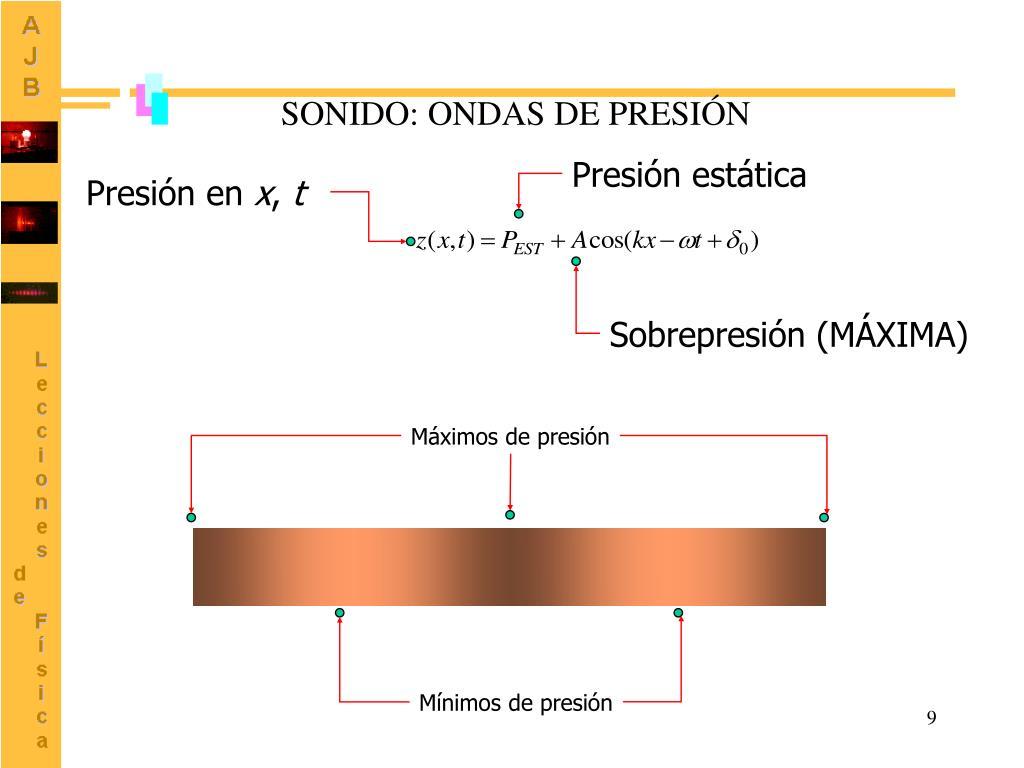 SONIDO: ONDAS DE PRESIÓN