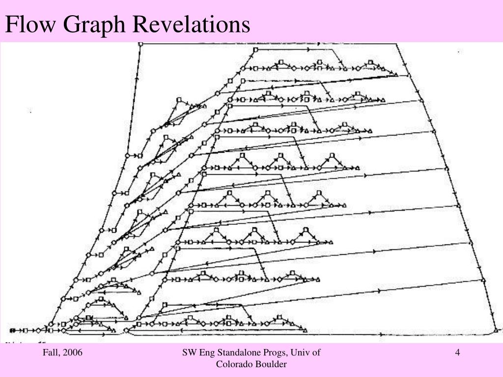 Flow Graph Revelations