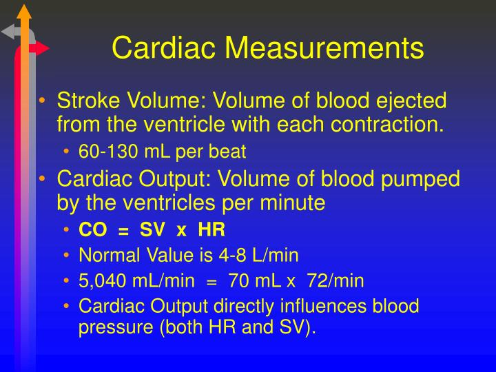Cardiac measurements