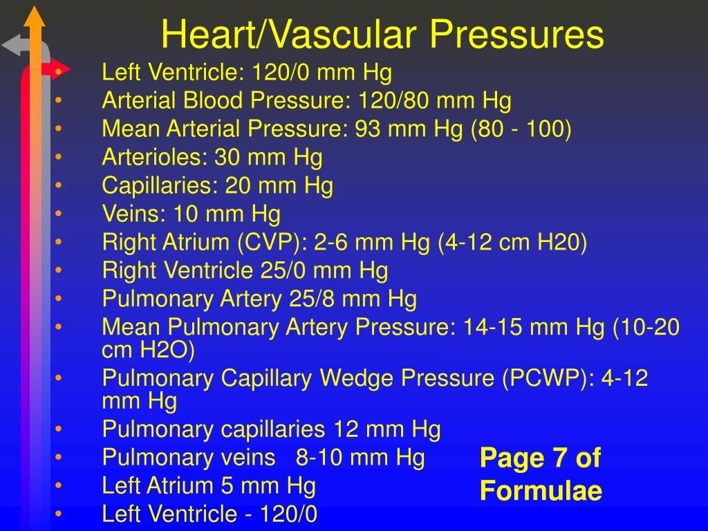 Heart/Vascular Pressures