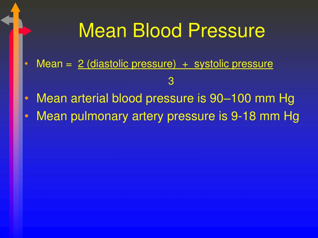 Mean Blood Pressure