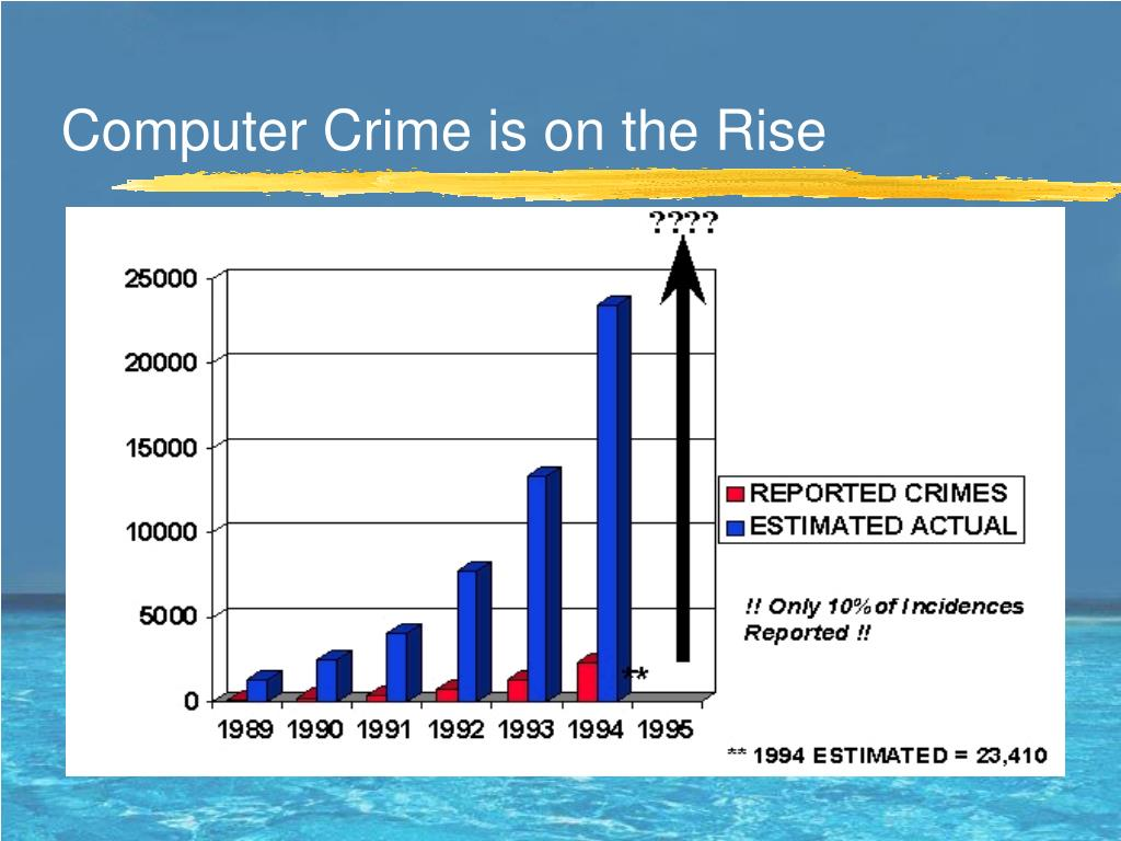 Computer Crime is on the Rise