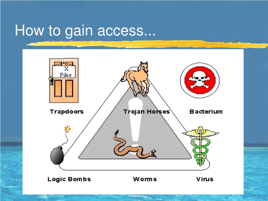 How to gain access...