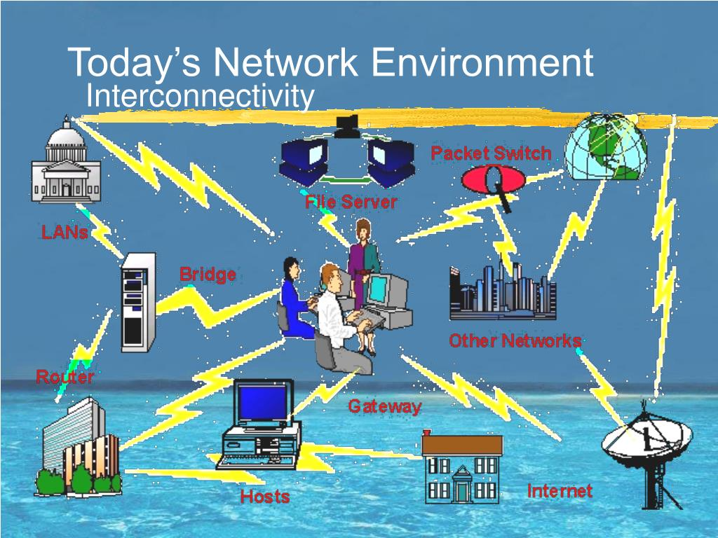 Today's Network Environment