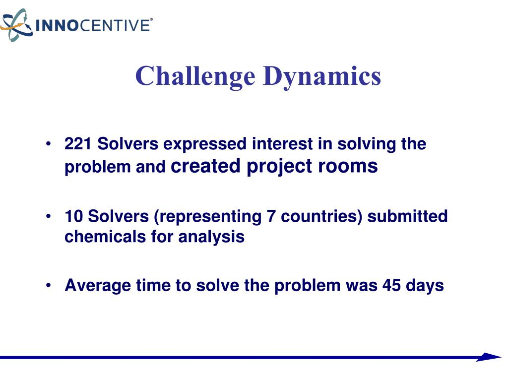 221 Solvers expressed interest in solving the problem and