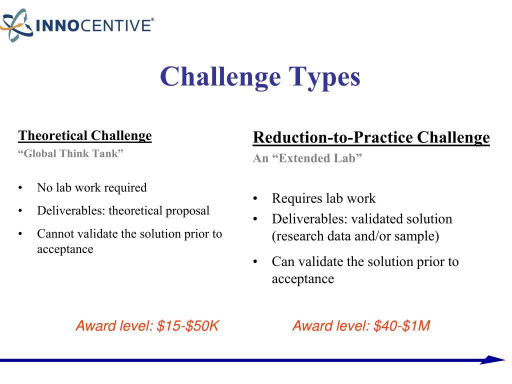 Theoretical Challenge