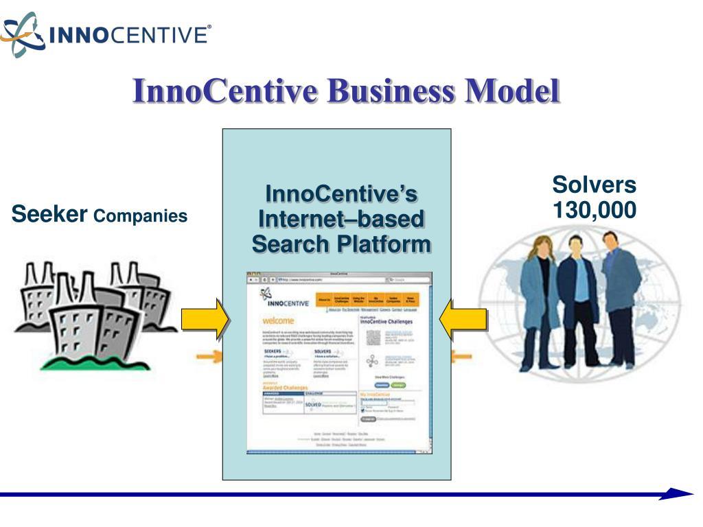 InnoCentive's