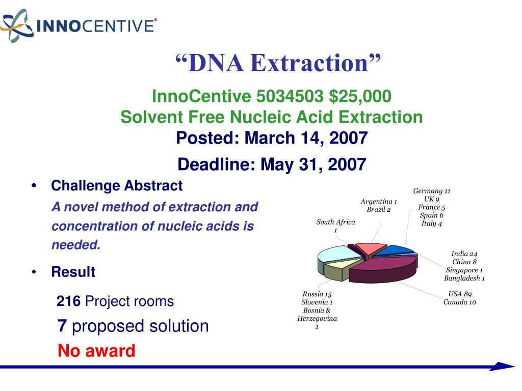 """DNA Extraction"""