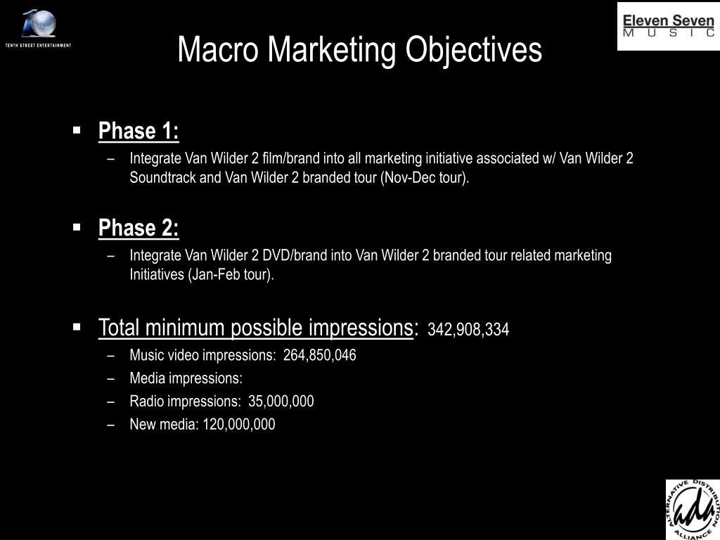 Macro Marketing Objectives