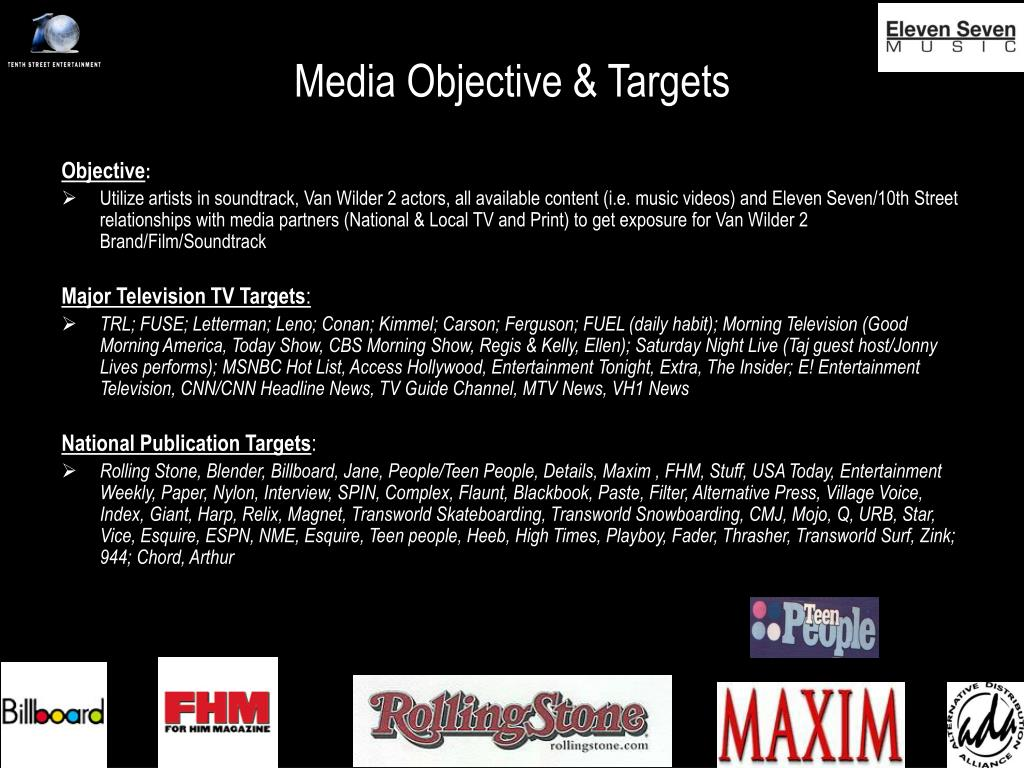 Media Objective & Targets