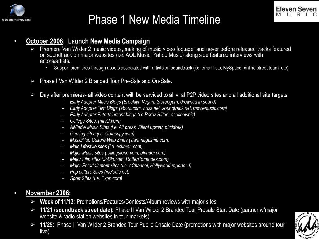 Phase 1 New Media Timeline