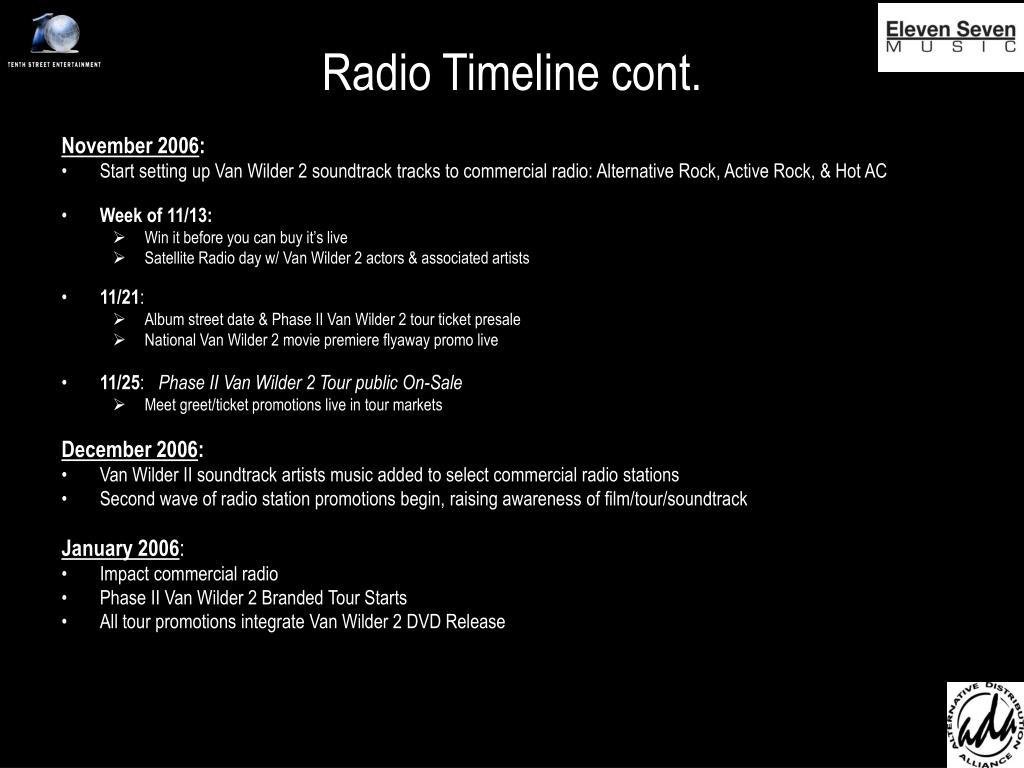 Radio Timeline cont.