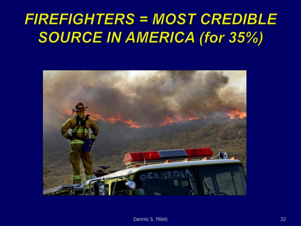 FIREFIGHTERS = MOST CREDIBLE SOURCE IN AMERICA (for 35%)