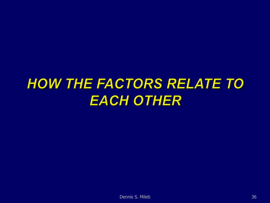 HOW THE FACTORS RELATE TO EACH OTHER