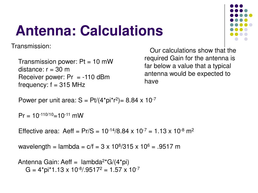 Antenna: Calculations