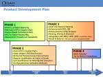 product development plan