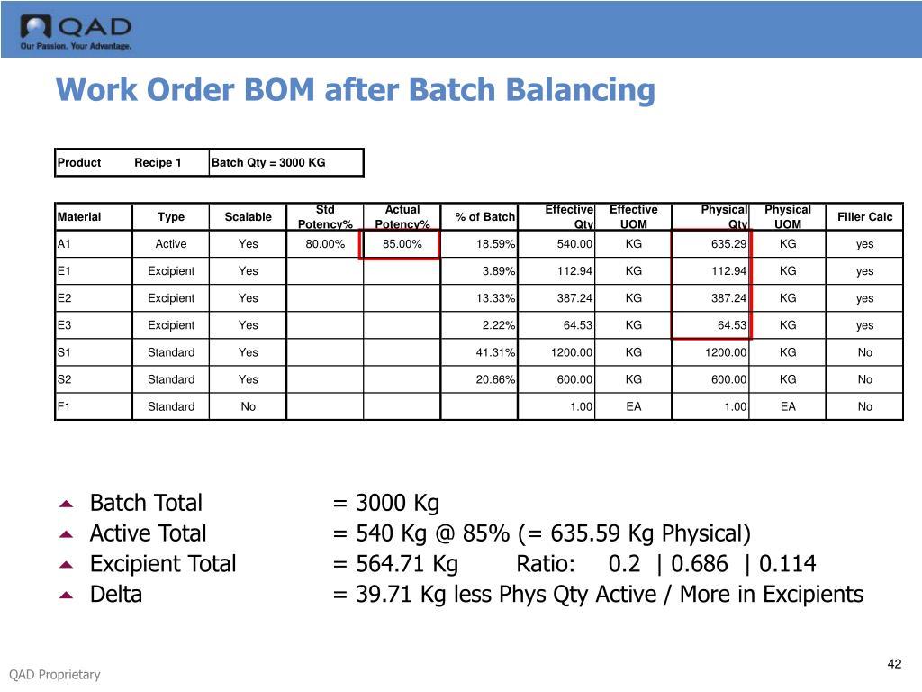 Work Order BOM after Batch Balancing