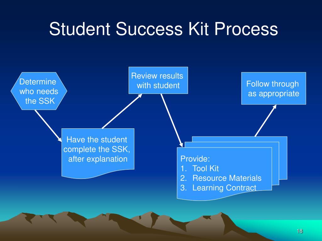 Student Success Kit Process