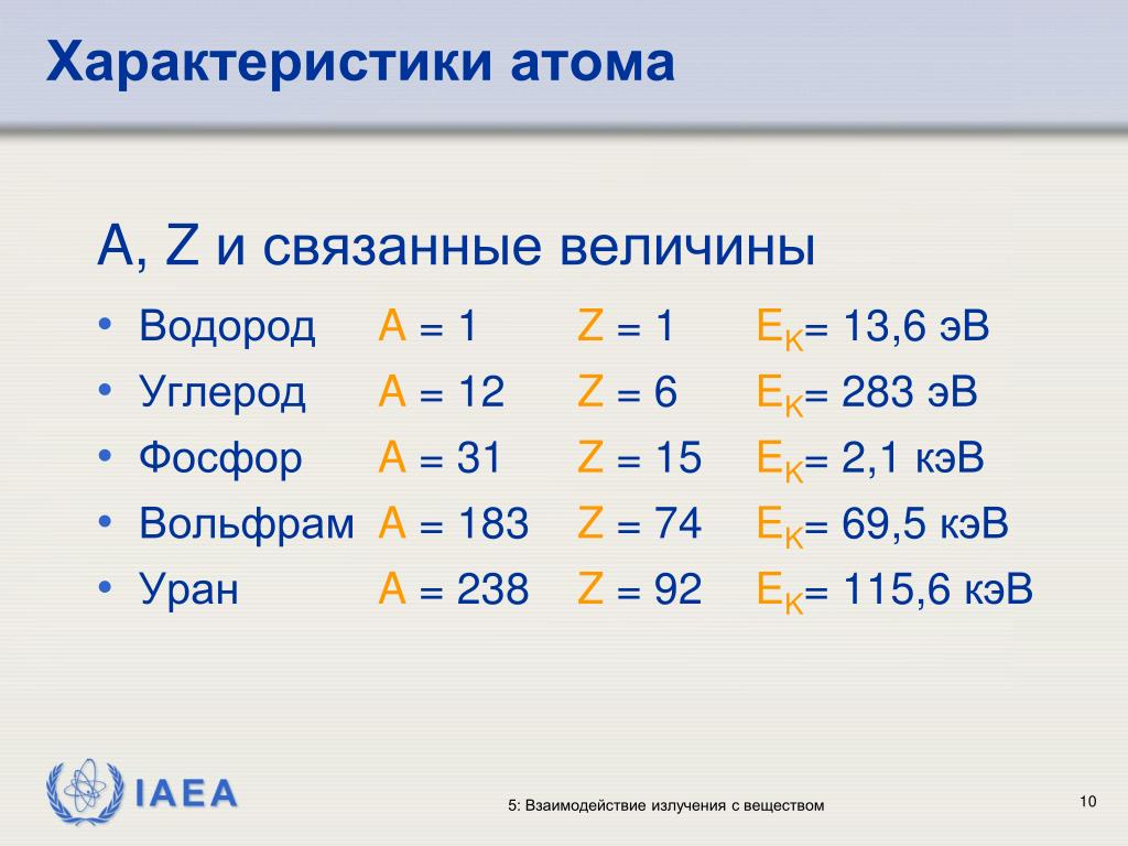 Характеристики атома