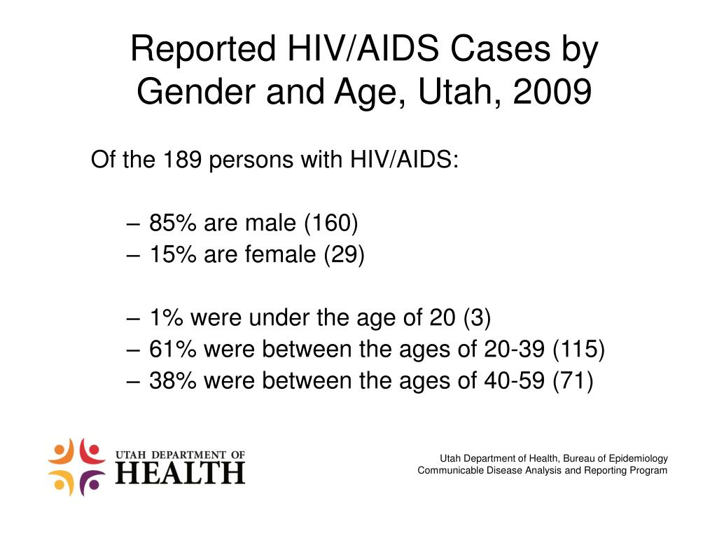 Reported HIV/AIDS Cases by
