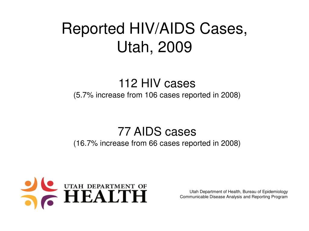 Reported HIV/AIDS Cases,