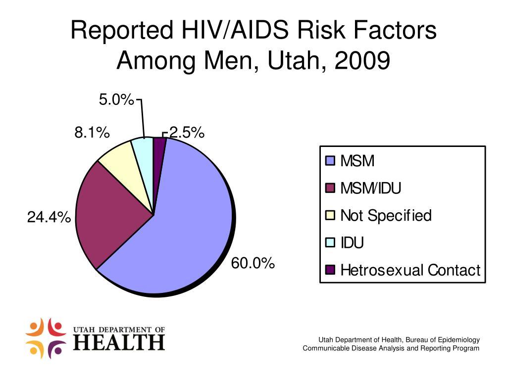Reported HIV/AIDS Risk Factors Among Men, Utah, 2009