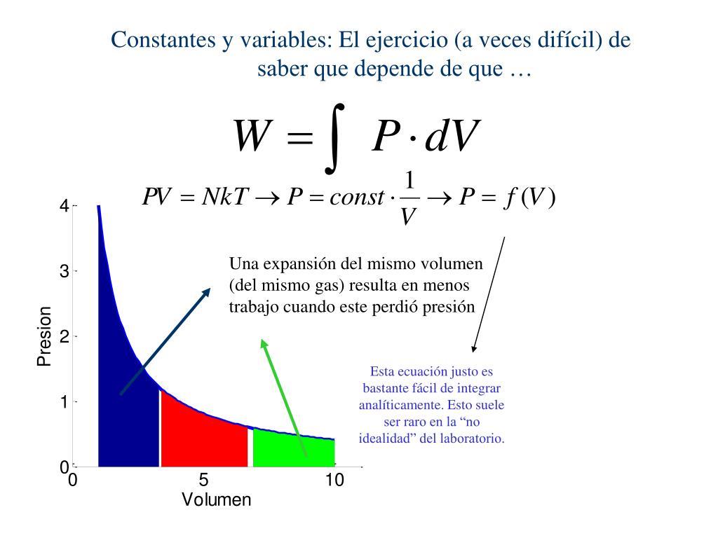 Una expansión del mismo volumen (del mismo gas) resulta en menos trabajo cuando este perdió presión