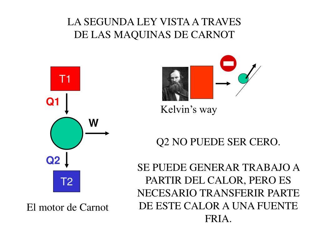 LA SEGUNDA LEY VISTA A TRAVES DE LAS MAQUINAS DE CARNOT