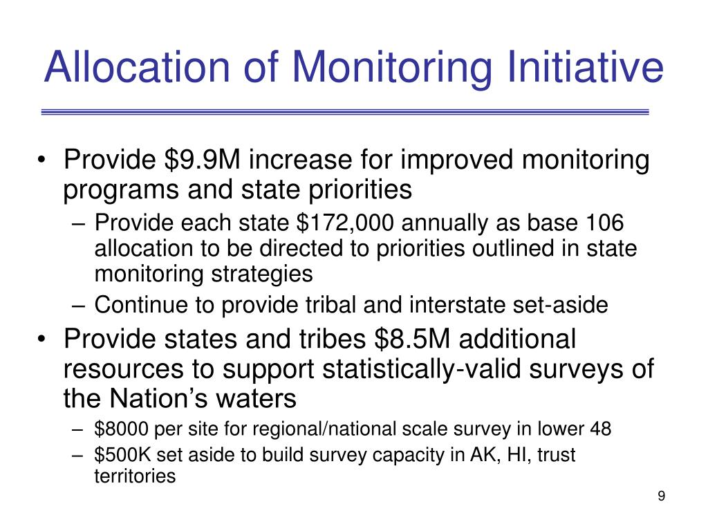 Allocation of Monitoring Initiative