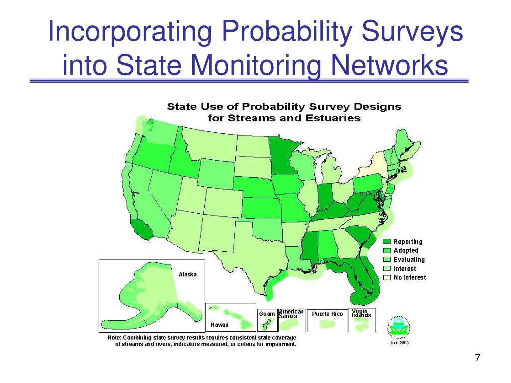 Incorporating Probability Surveys into State Monitoring Networks
