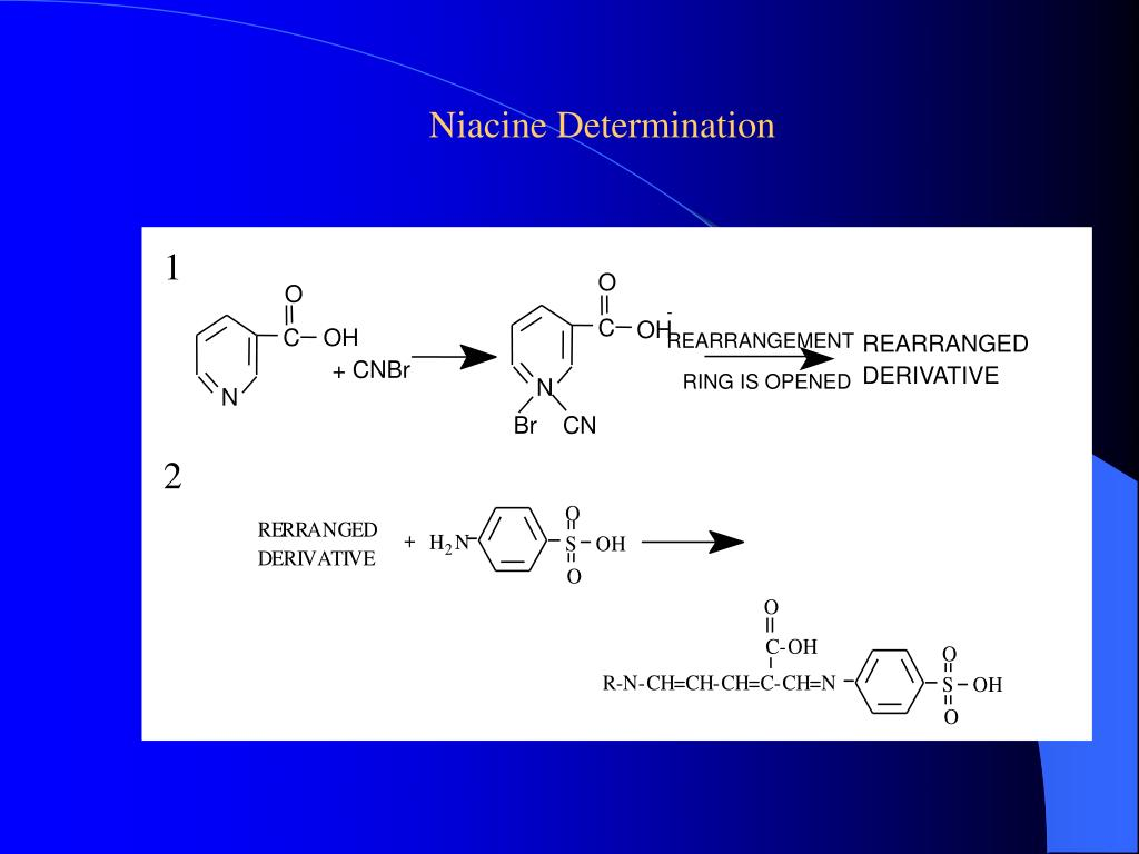Niacine Determination