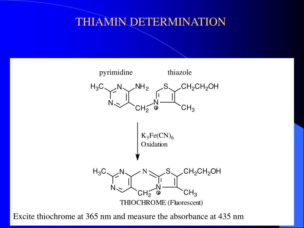 THIAMIN DETERMINATION
