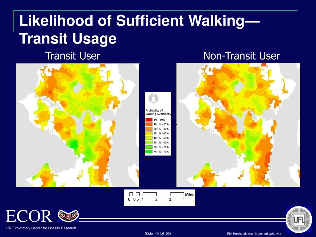 Likelihood of Sufficient Walking—Transit Usage