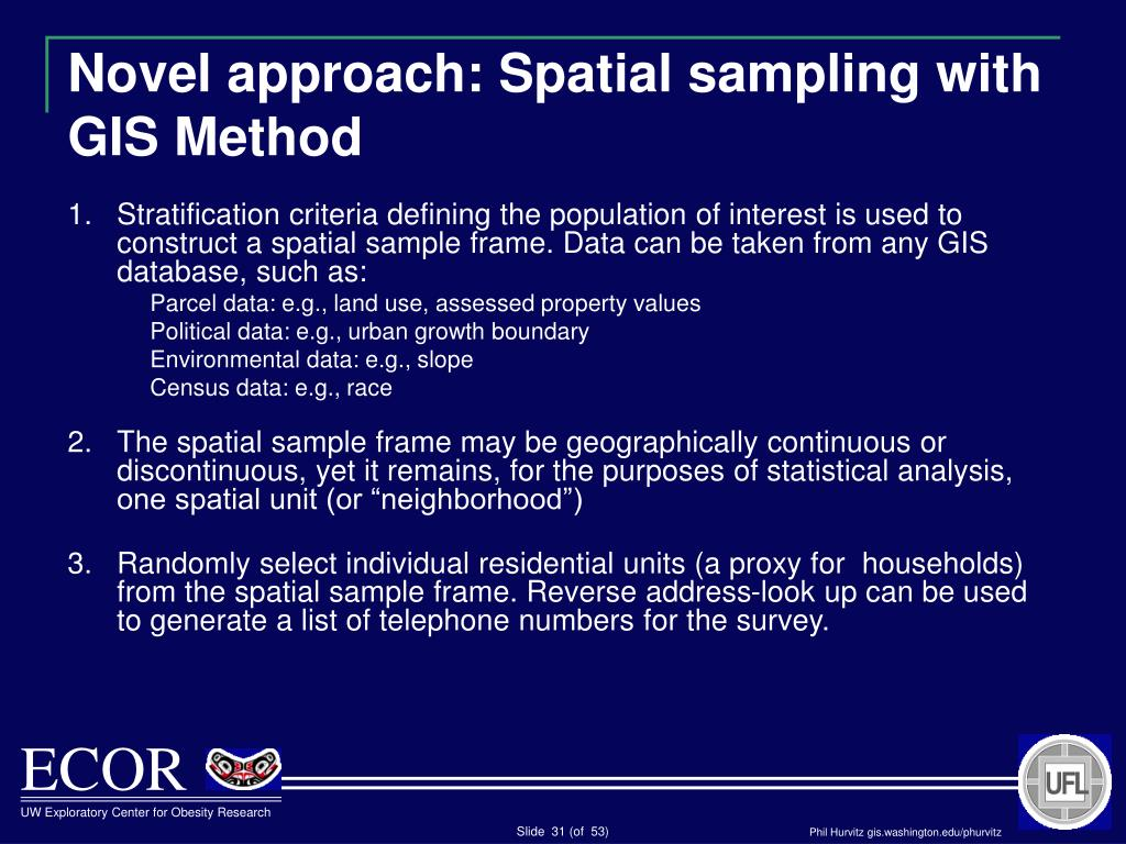 Novel approach: Spatial sampling with GIS Method