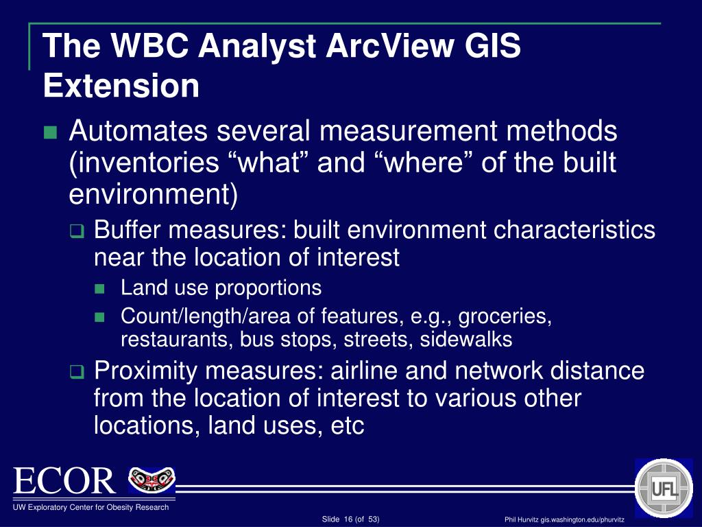 The WBC Analyst ArcView GIS Extension