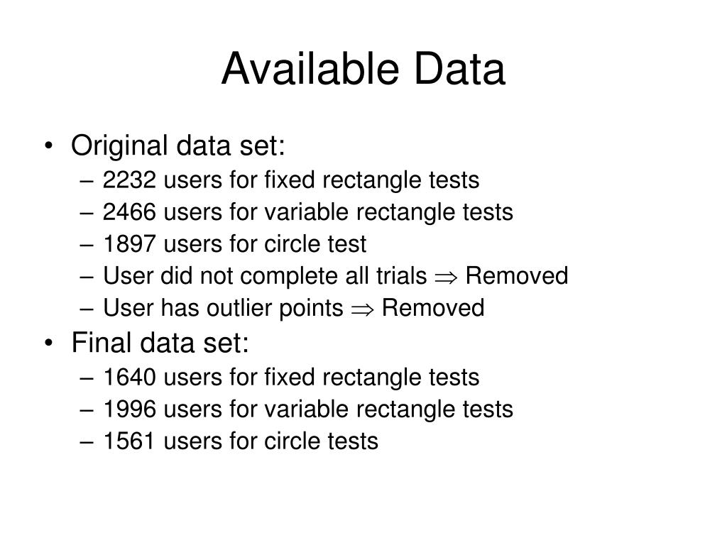 Available Data