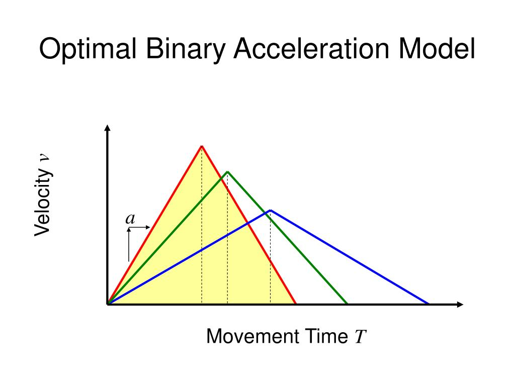 Optimal Binary Acceleration Model