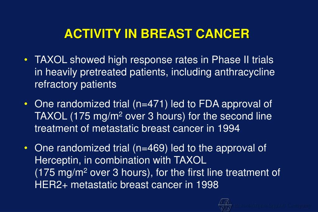 ACTIVITY IN BREAST CANCER