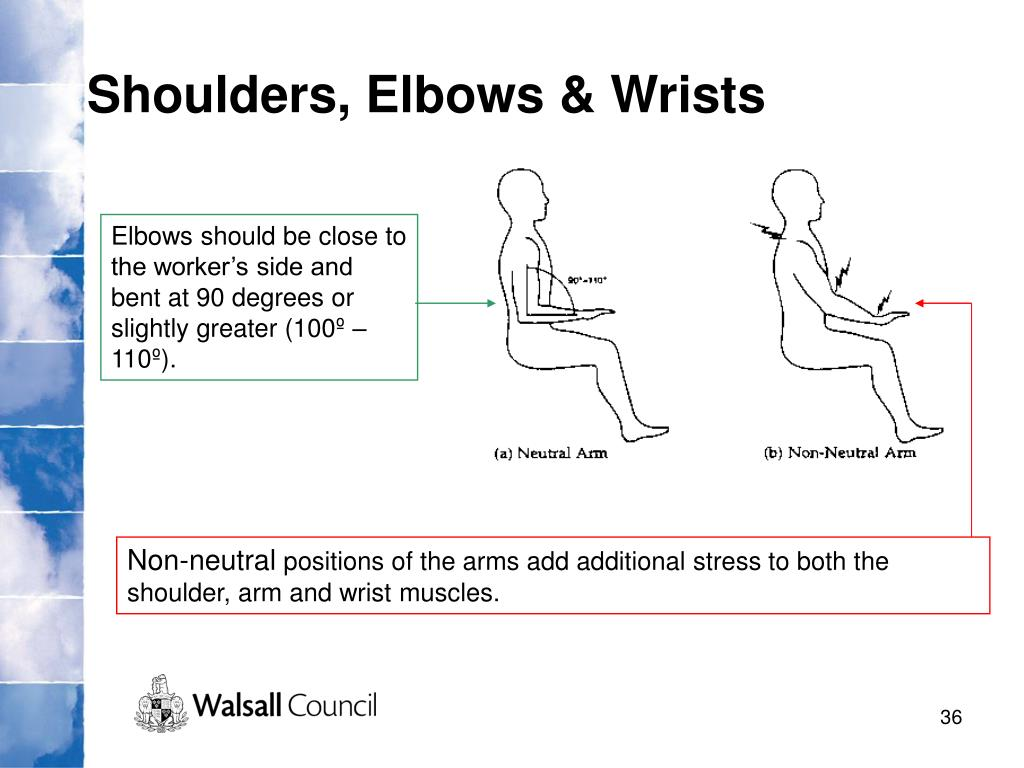 Elbows should be close to the worker's side and bent at 90 degrees or slightly greater (100