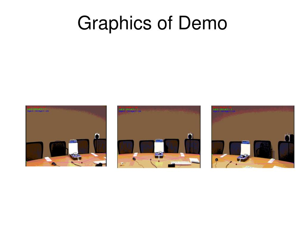 Graphics of Demo